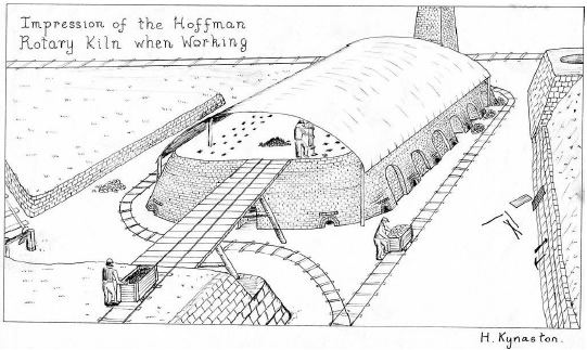 Diagram of a Warren kiln, a derivative of the Hoffmann, drawn by H Kynaston, courtesy of the Llanymynech Community Project.